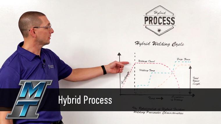 May-SM_WBW_DAN_Hybrid_Proces_MTI038.jpg