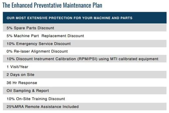 the_enhanced_preventative_maintenance_plan.jpg