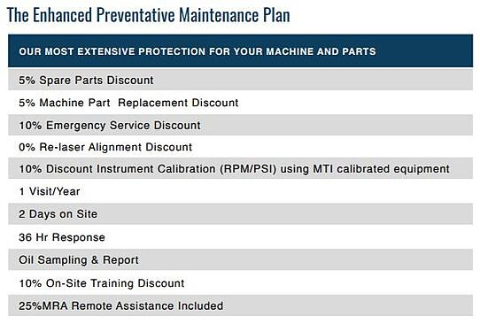 the_enhanced_preventative_maintenance_plan.jpg
