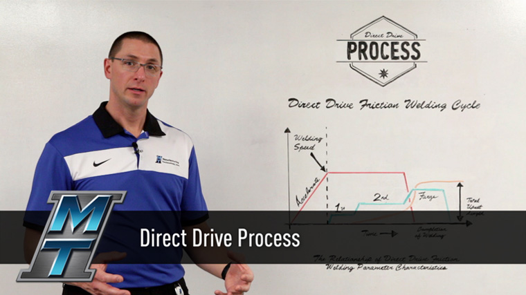 WBW-Direct_Drive-Process_Dan_MTI024.jpg